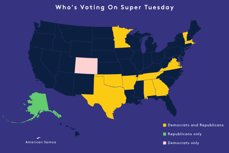 How Super Tuesday became super