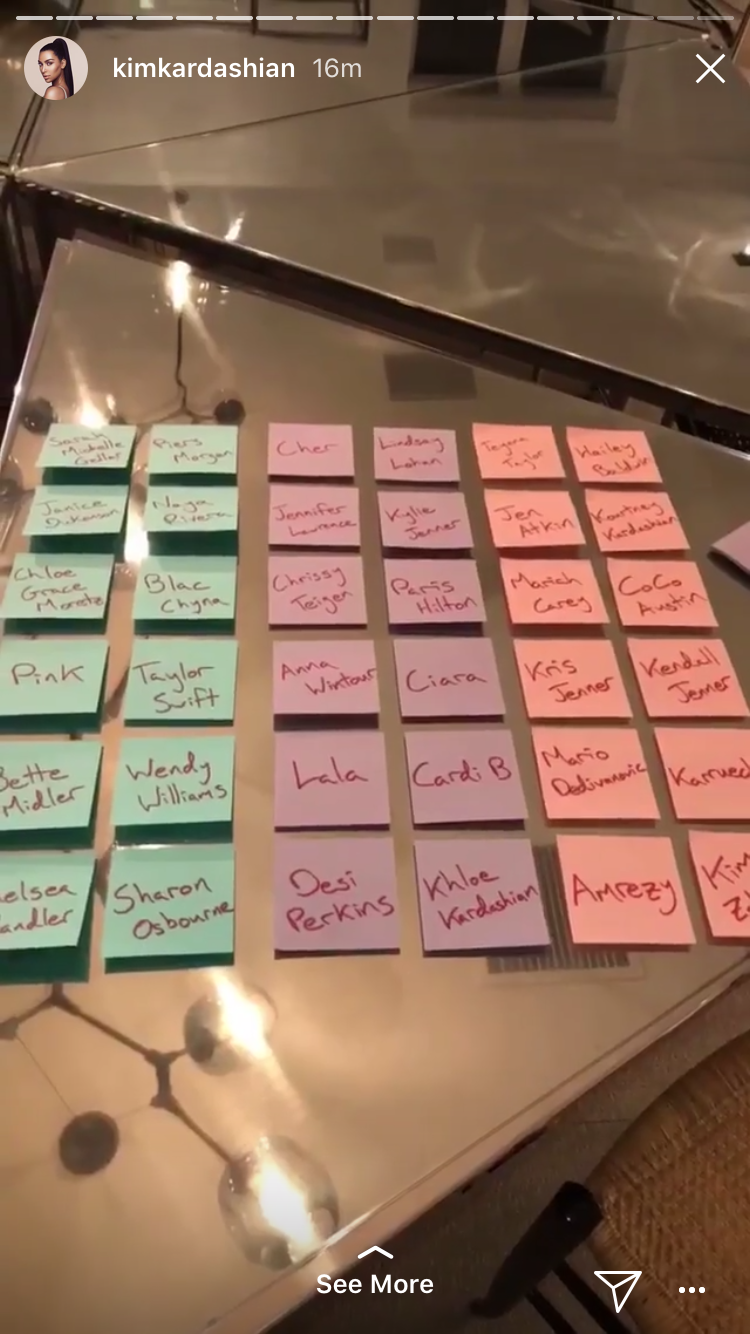 Kim Kardashian's list of