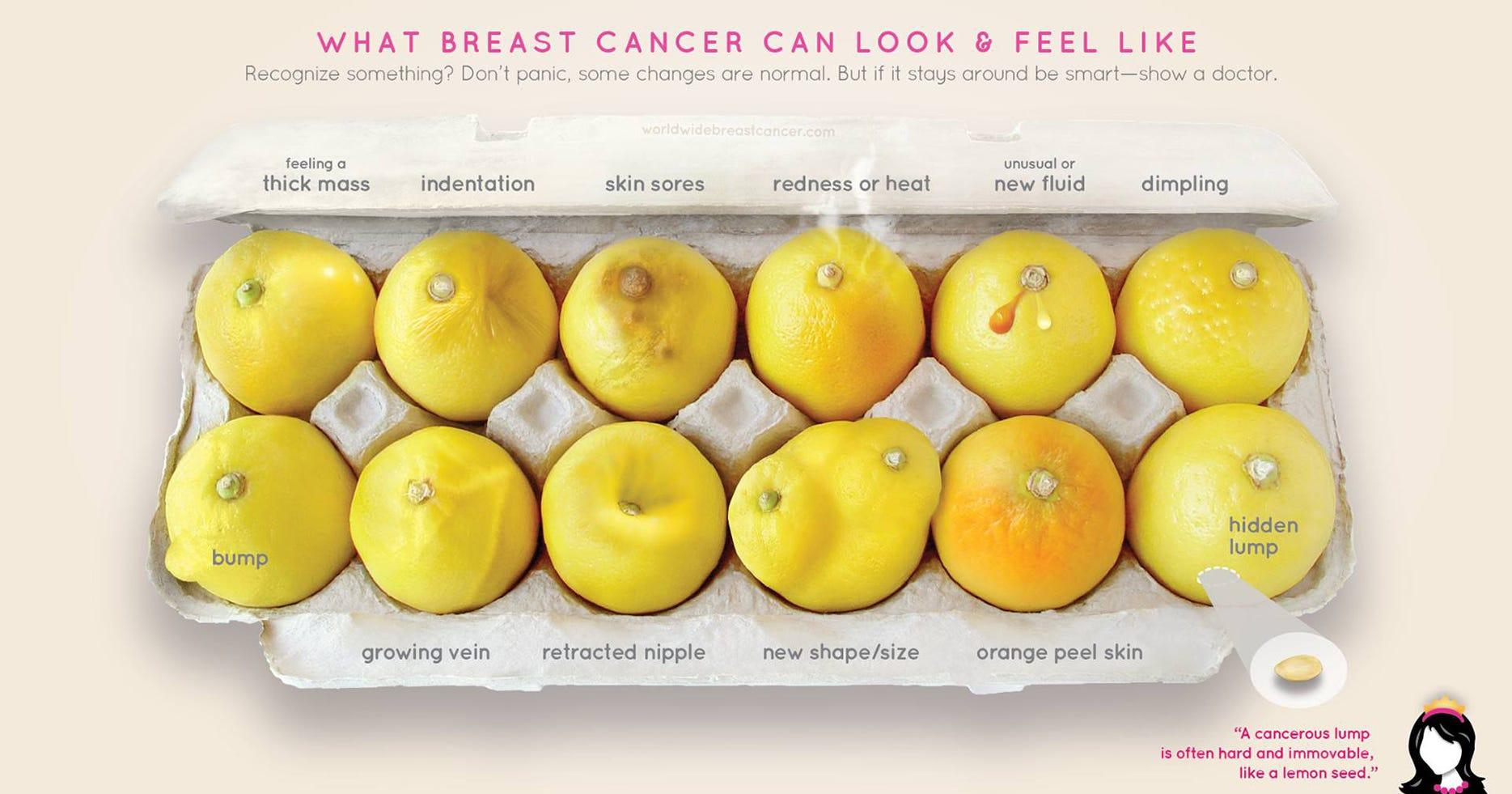 Lemons Breast Cancer Symptoms Campaign