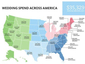 for a detailed breakdown of spending by state as well as the national average for each component of the wedding see the knots handy infographics