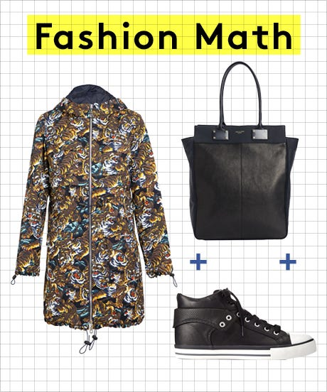 Fashion Math: The Fall Jacket Editon