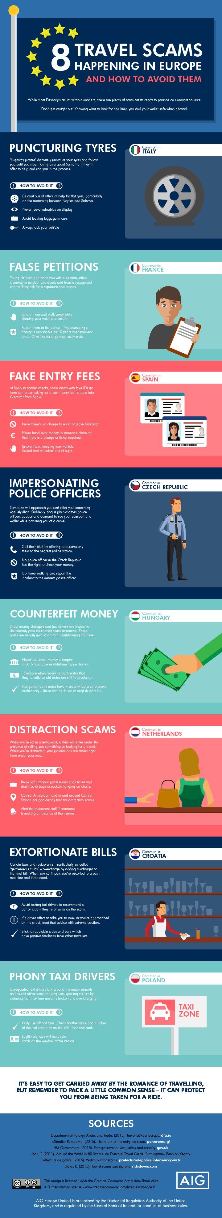 European Tourist Scams - 7 tips to avoid tourist scams in europe