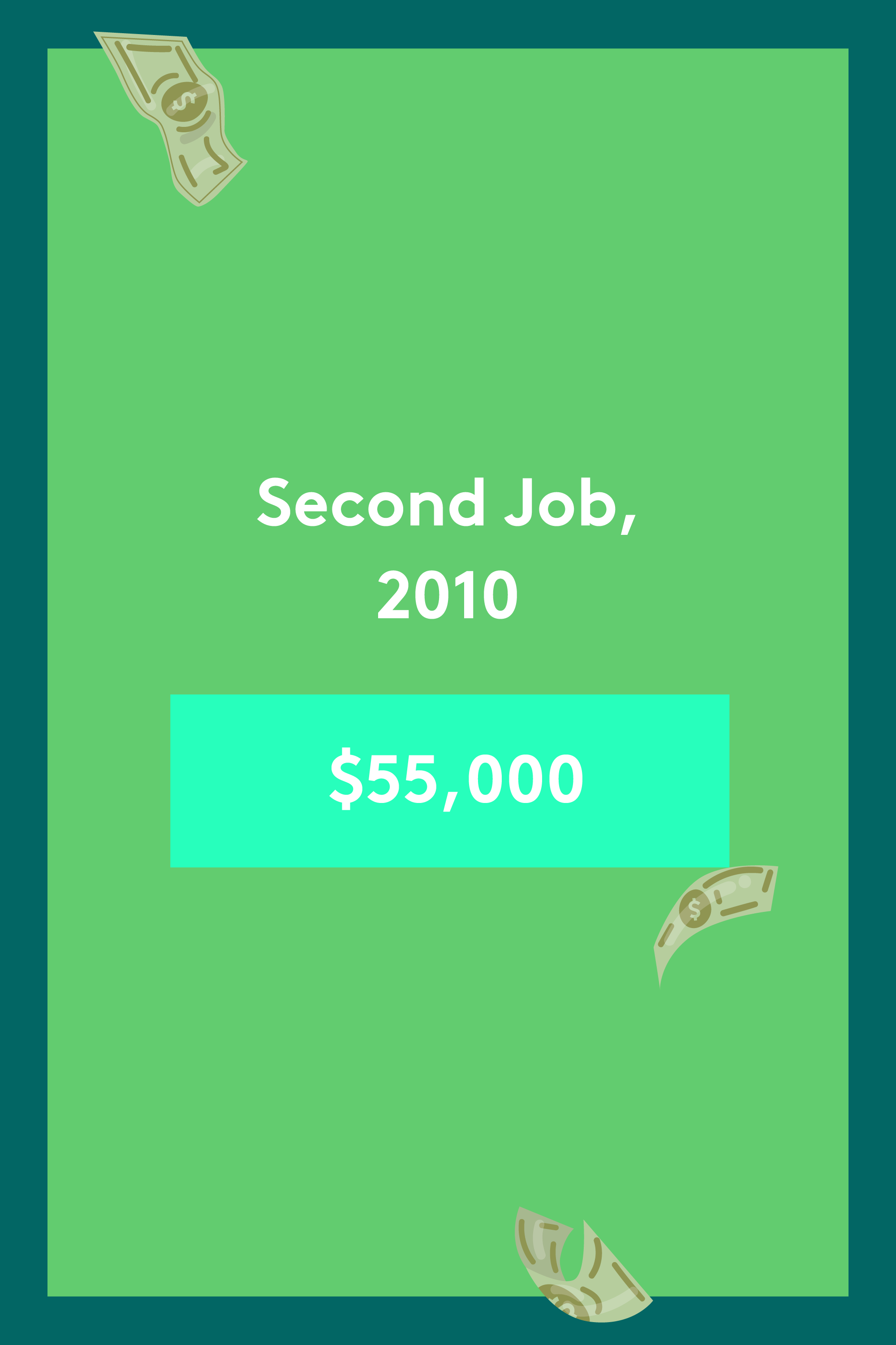 salary negotiations w personal payment experience image png