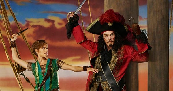 Peter Pan True Story