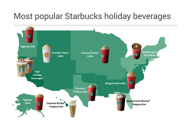 most commonly ordered drinks