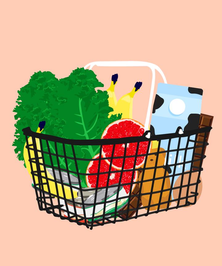 shopping budget