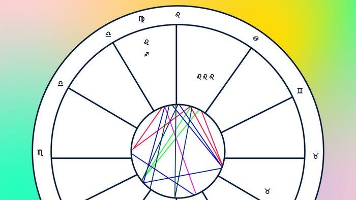 Synastry Chart Interpretation Free