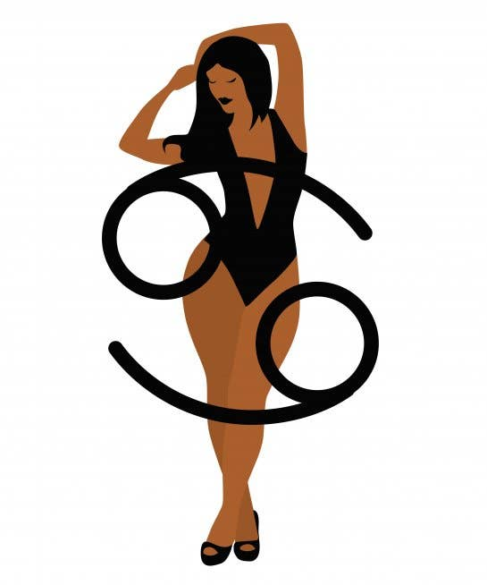 Zodiac sexual the most is which sign Sexual Compatibility