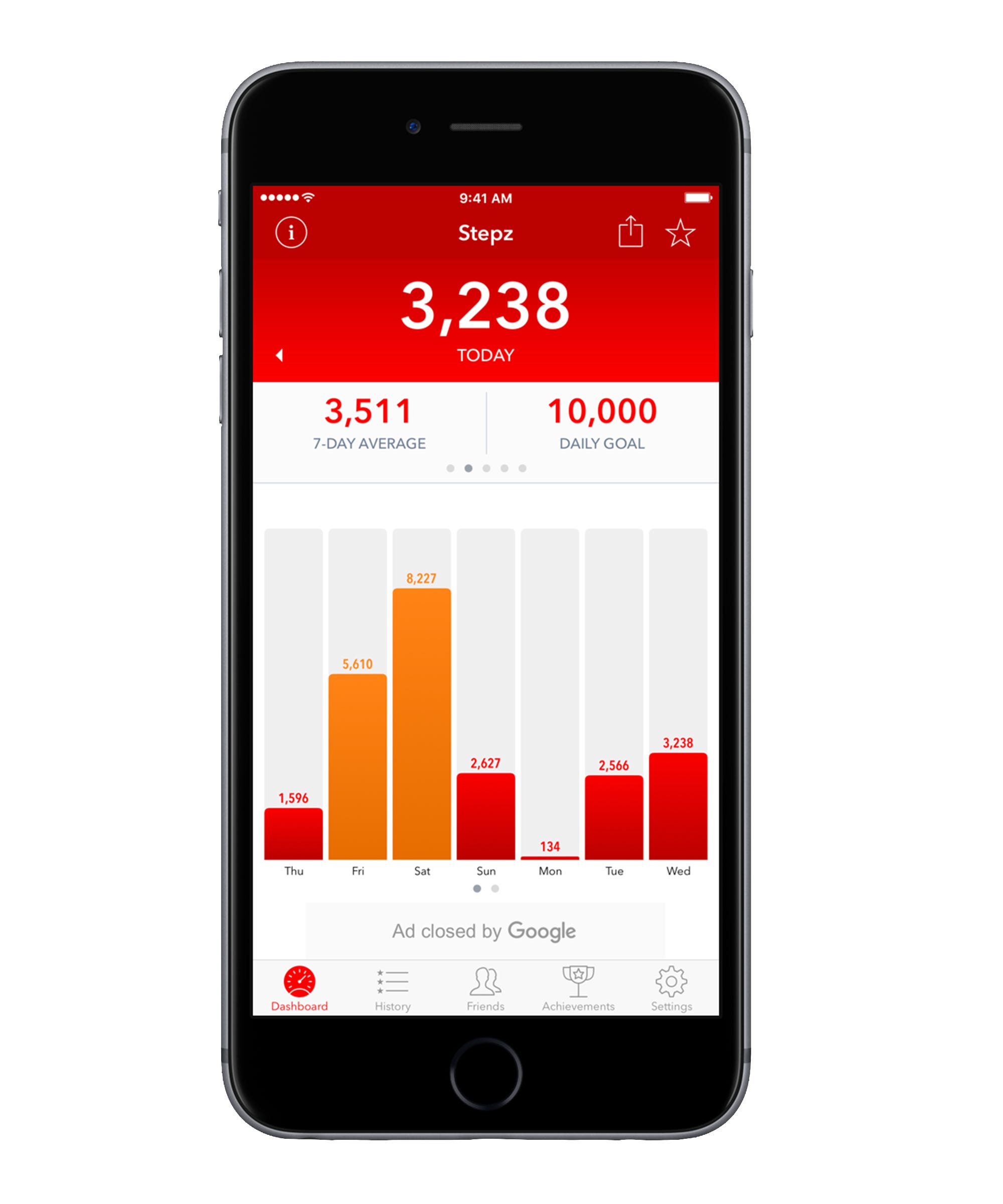 Best Pedometer Step Counter Apps For Tracking Activity