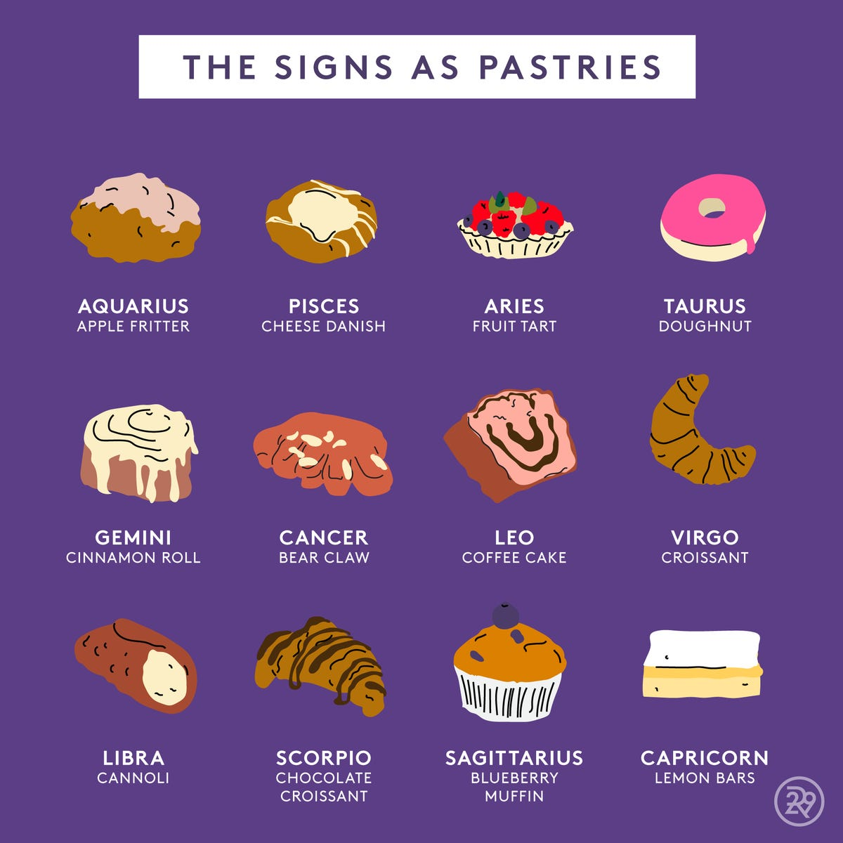 Your Zodiac Sign As Food: Guide To Pizza, Cereal & More